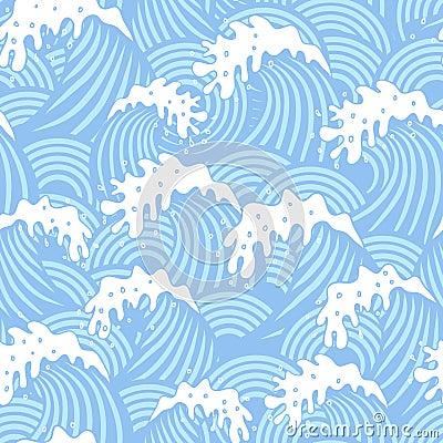 Naadloos patroon met golven