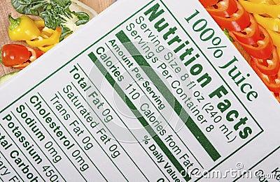 Nahrungstatsachen