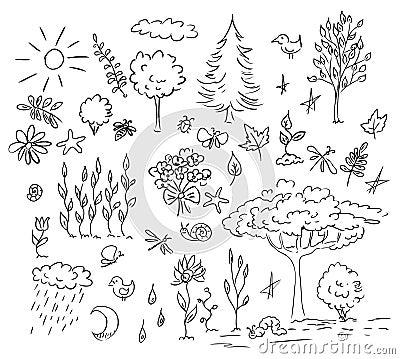 Natur- und Umgebungsset