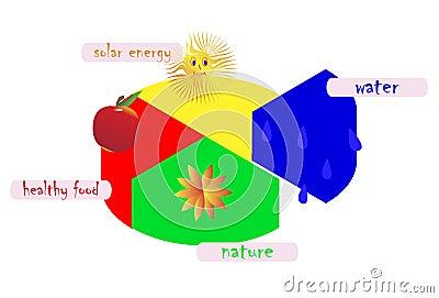 Nature graph