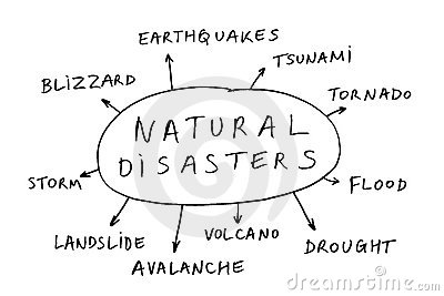 Naturliga katastrofer