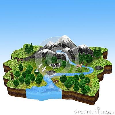 Naturresurser, floror och Fauna