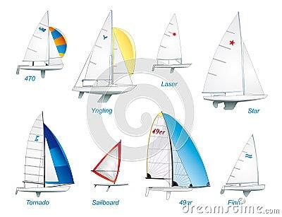 Navegación. Clases olímpicas del barco de vela