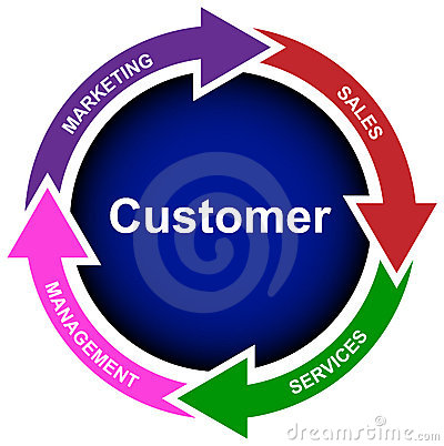 New customer business diagram- vector