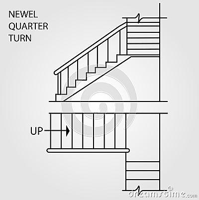 顶视图和newel直角转弯楼梯的正面图.图片