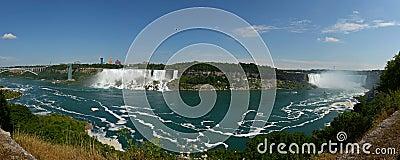 Niagara Fall Panoramic View