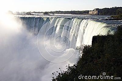 Niagara Falls - Horseshoe Falls (Canadian Falls)
