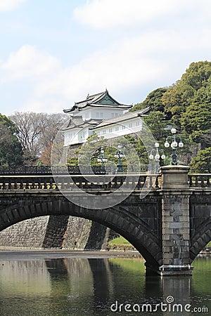 Free Nijubashi Bridge Of Edo Castle Royalty Free Stock Photos - 68948828