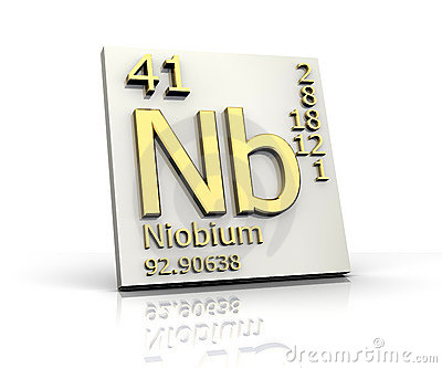 Niobium form Periodic Table of Elements