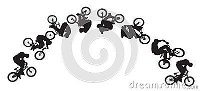 自行车跳的顺序