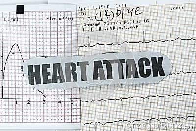 καρδιά επίθεσης