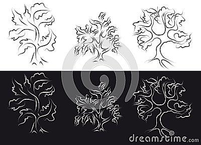 概述结构树