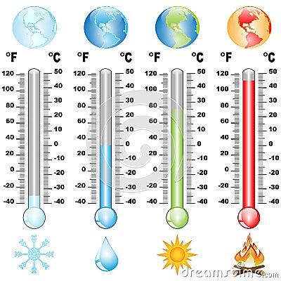 全球温度计温暖