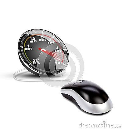 互联网速度