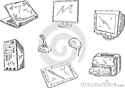 个人计算机集