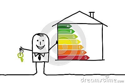 низкая мощность дома бизнесмена