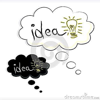 σκέψη ιδέας φυσαλίδων