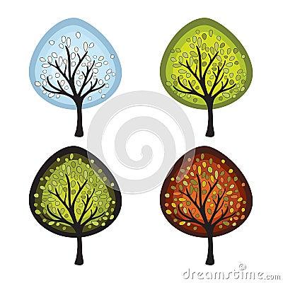 四季结构树