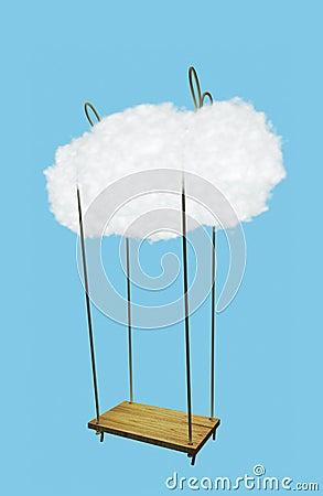 ταλάντευση ουρανού σύννεφων