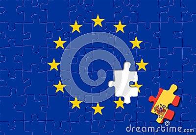 欧洲西班牙联盟