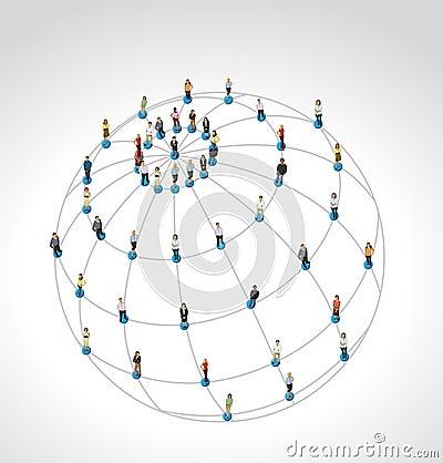 社会网络。