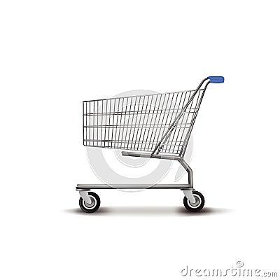 Вагонетка покупкы