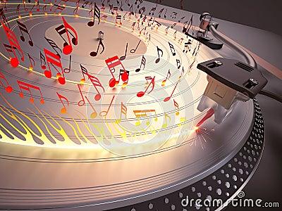 Καυτή μουσική