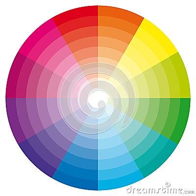 有颜色树荫的三原色圆形图。