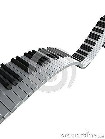 关键董事会钢琴回报