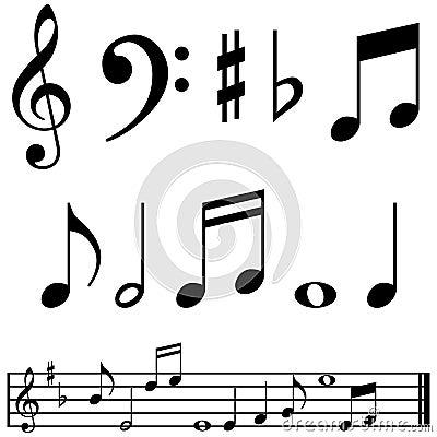 Notas e símbolos da música