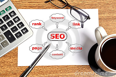 Note graph seo