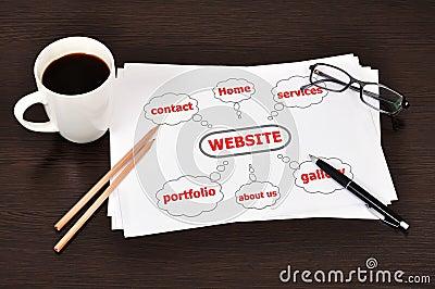 Note scheme website