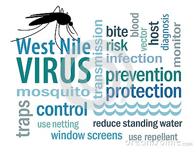 Nuage de mot de virus West Nile