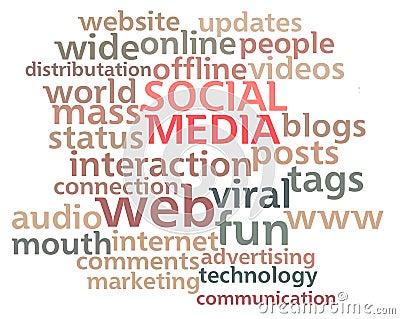Nuage social de mot de medias