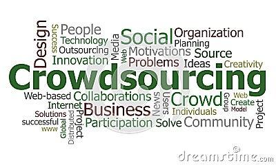 Nube de la palabra de Crowdsourcing