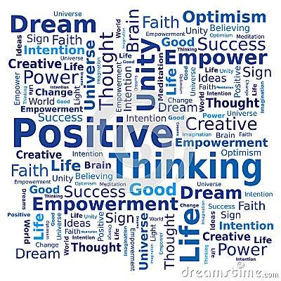 Nube de la palabra - pensamiento positivo