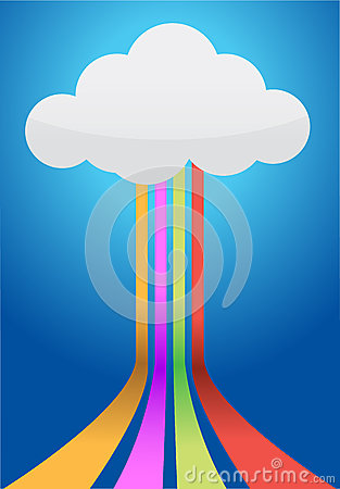 Nube y camino de la conexión