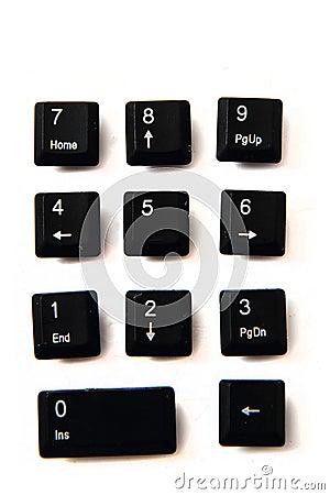 Numlock keyboard keys