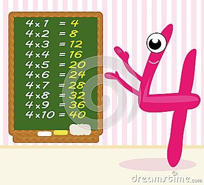 Nummerteaching för 4 multiplikation