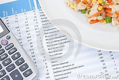 Nutrition intake control
