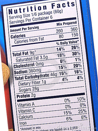 Nutrition label on blue