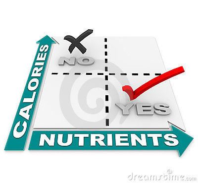Nutrition Vs Calories Matrix - Diet Best Foods Royalty Free Stock Photos - Image: 18904338