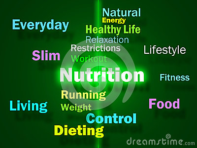Nutrition Words Shows Healthy Food Vitamins Nutrients And Nutrit