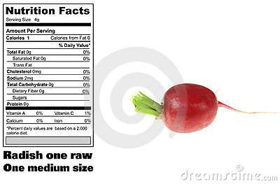 Nutritional facts of Radish