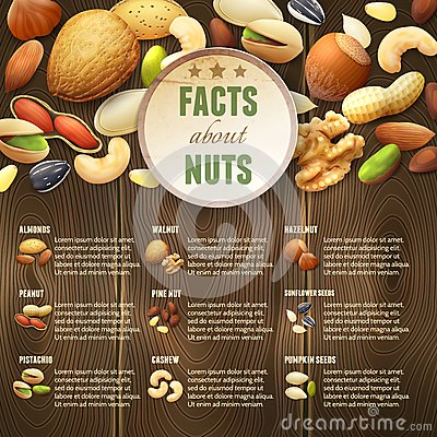Free Nuts On Wooden Background Royalty Free Stock Images - 54670039