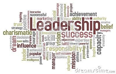 Nuvem da palavra da liderança
