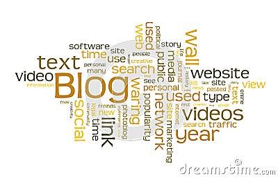 Nuvem da palavra do blogue