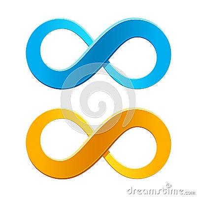 Oändlighetssymbol
