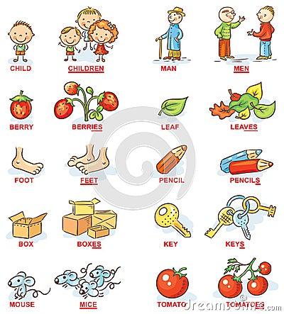 Substantivos mais usados em portugues