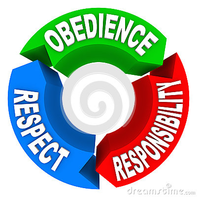 Obedience vs responsibility